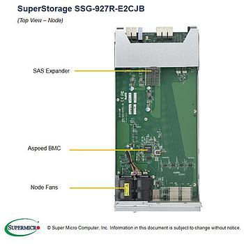 Supermicro PIO-927CJB-NODE Spare Node for Twin Server